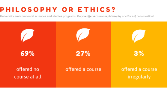 ethics course offerings
